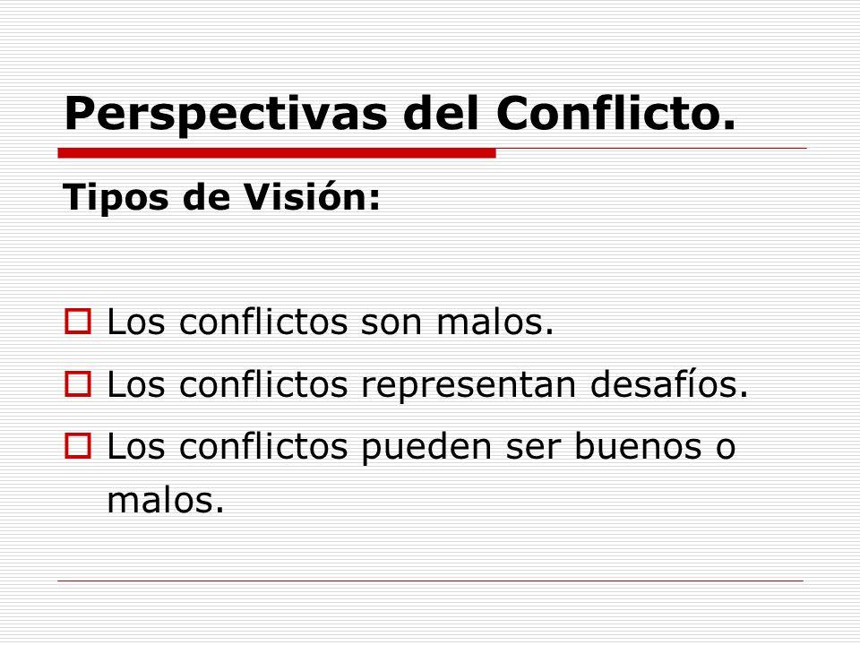 Perspectivas del Conflicto. Tipos de Visión: Los conflictos son malos. Los conflictos representan desafíos. Los conflictos pueden ser buenos o malos.