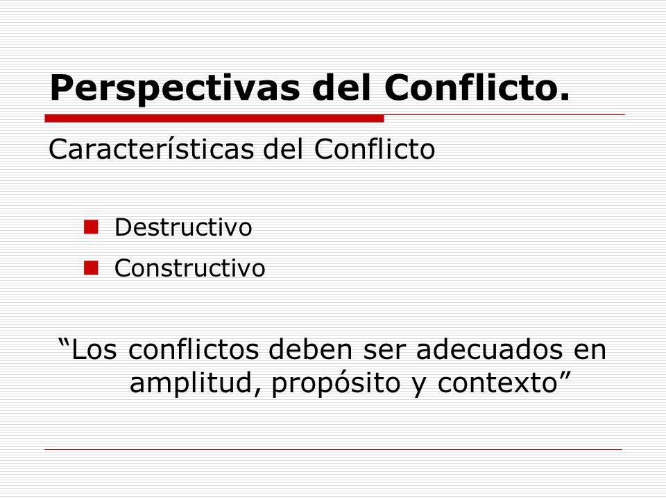 Perspectivas del Conflicto. Características del Conflicto Destructivo Constructivo Los conflictos deben ser adecuados en amplitud, propósito y context