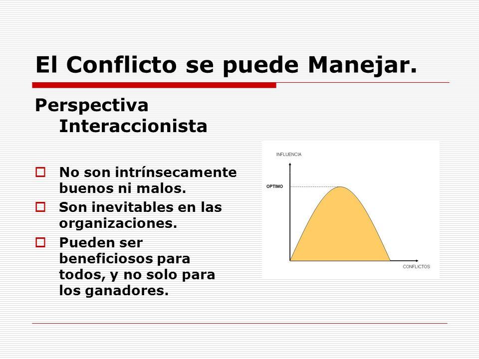 El Conflicto se puede Manejar. Perspectiva Interaccionista No son intrínsecamente buenos ni malos. Son inevitables en las organizaciones. Pueden ser b