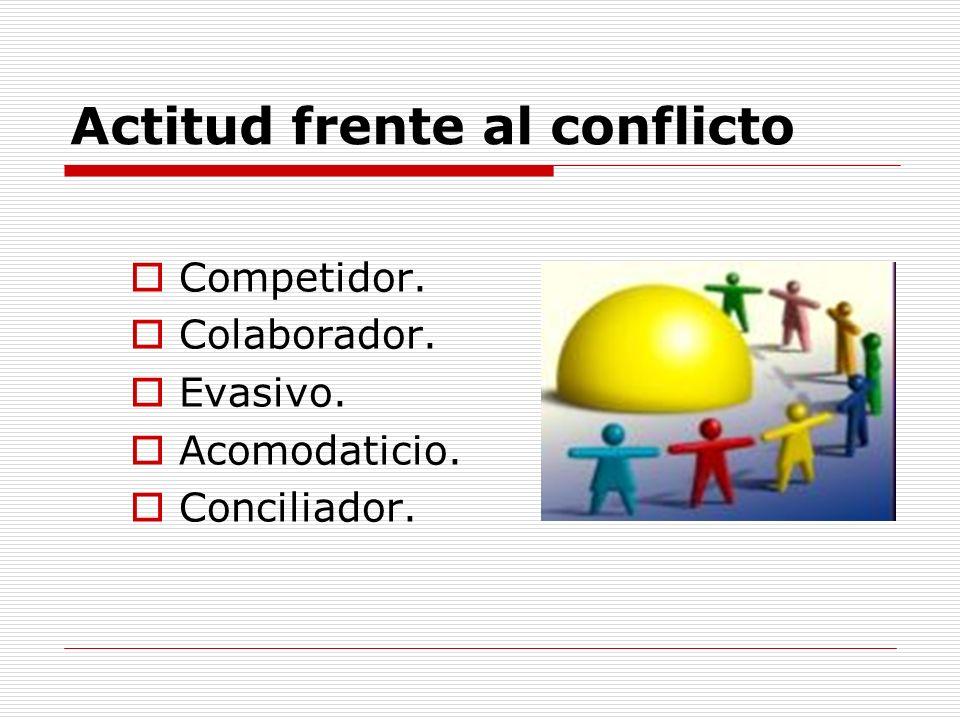 Actitud frente al conflicto Competidor. Colaborador. Evasivo. Acomodaticio. Conciliador.