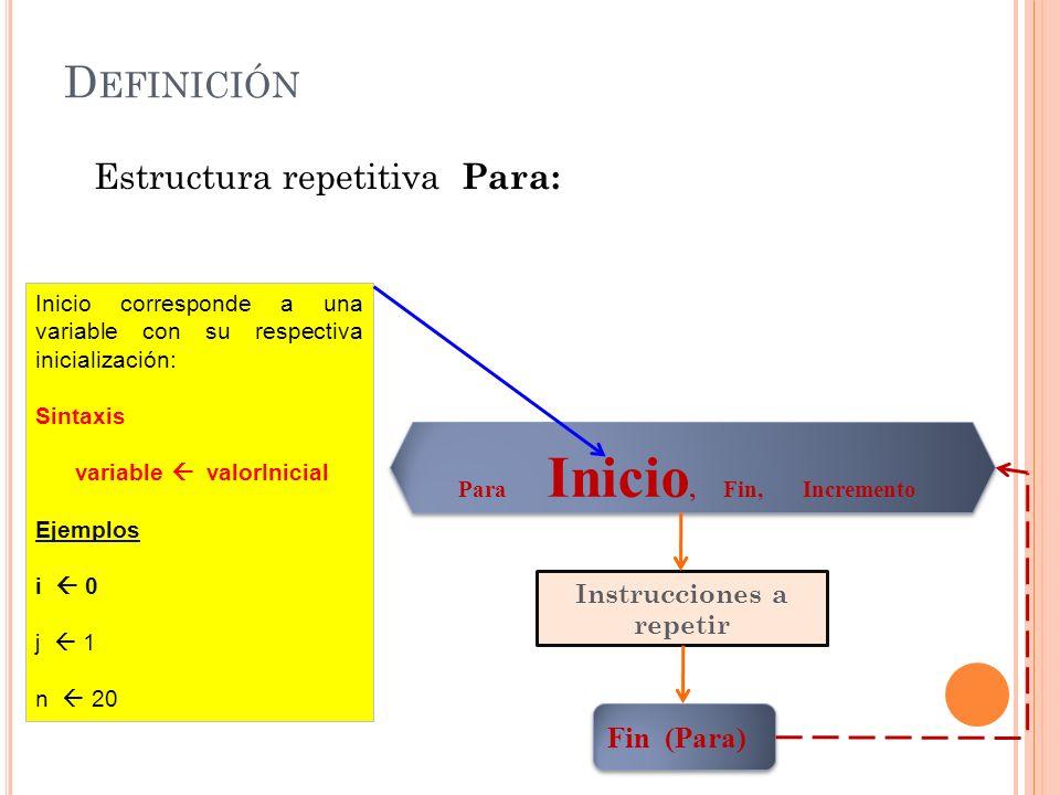 D EFINICIÓN Estructura repetitiva Para: Para Inicio, Fin, Incremento Instrucciones a repetir Fin (Para) Inicio corresponde a una variable con su respe