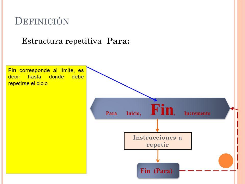 D EFINICIÓN Estructura repetitiva Para: Para Inicio, Fin, Incremento Instrucciones a repetir Fin (Para) Fin corresponde al límite, es decir hasta dond