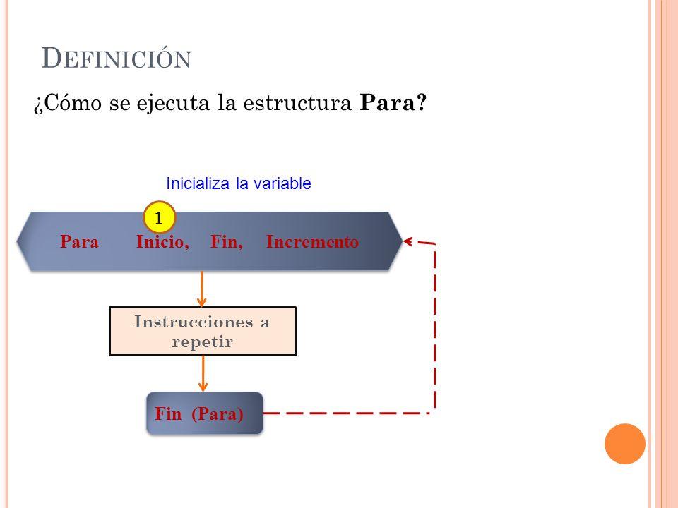 D EFINICIÓN ¿Cómo se ejecuta la estructura Para? Inicializa la variable Para Inicio, Fin, Incremento Instrucciones a repetir Fin (Para) 1