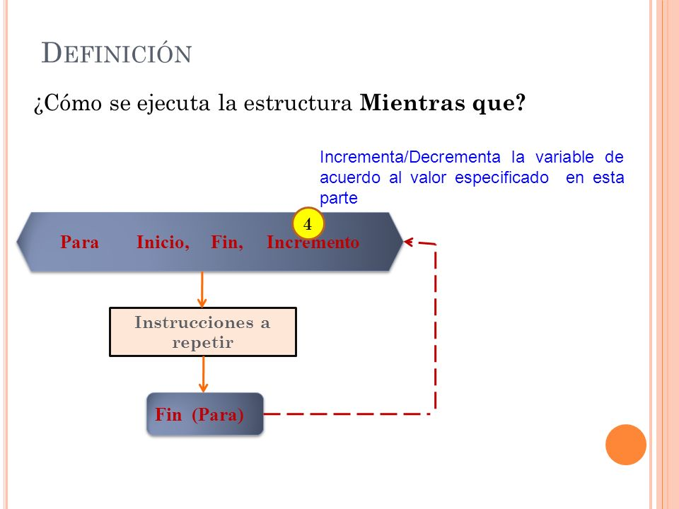 D EFINICIÓN ¿Cómo se ejecuta la estructura Mientras que? Incrementa/Decrementa la variable de acuerdo al valor especificado en esta parte Para Inicio,