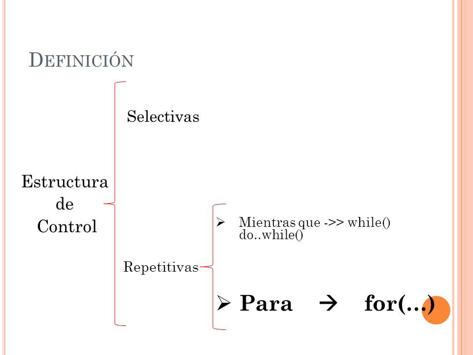D EFINICIÓN Estructura repetitiva Para: Para Inicio, Fin, Incremento Instruccion es a repetir Fin (Para) Instrucciones a repetir: En esta sección se deben ubicar todas las instrucciones que el ciclo PARA va a repetir o iterar.