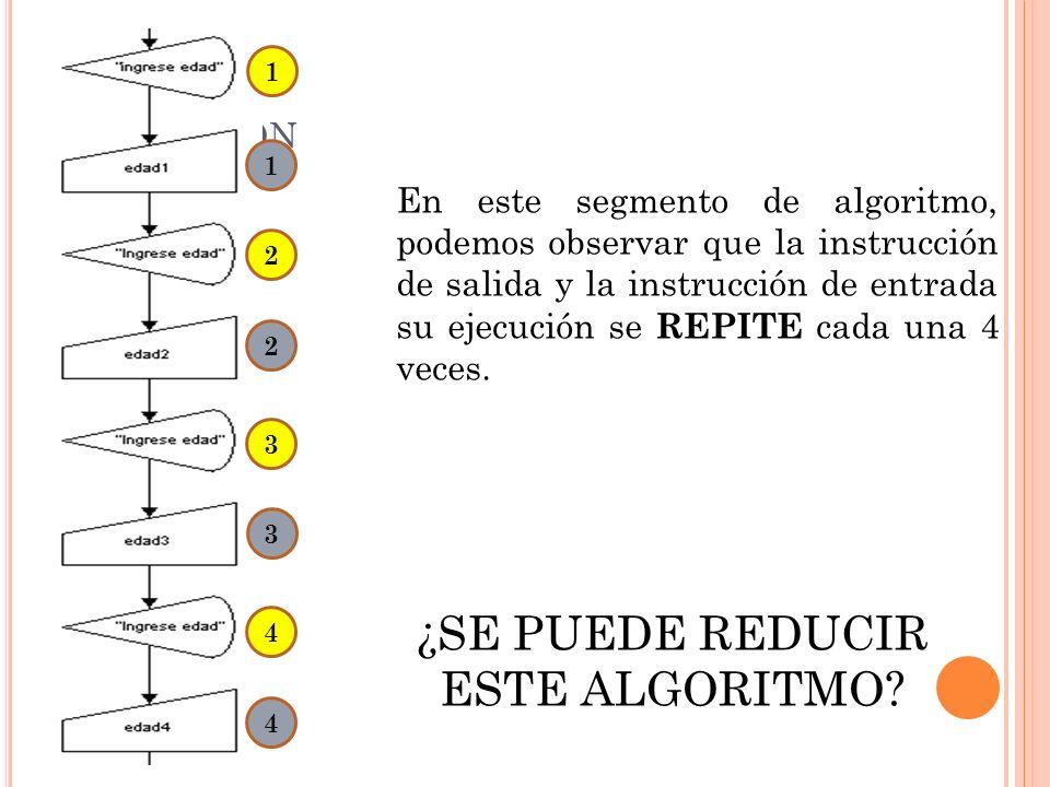 D EFINICIÓN En este segmento de algoritmo, podemos observar que la instrucción de salida y la instrucción de entrada su ejecución se REPITE cada una 4