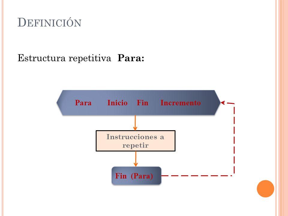 D EFINICIÓN Estructura repetitiva Para: Para Inicio, Fin, Incremento Instrucciones a repetir Fin (Para) El símbolo Para, indica el inicio de la estructura repetitiva