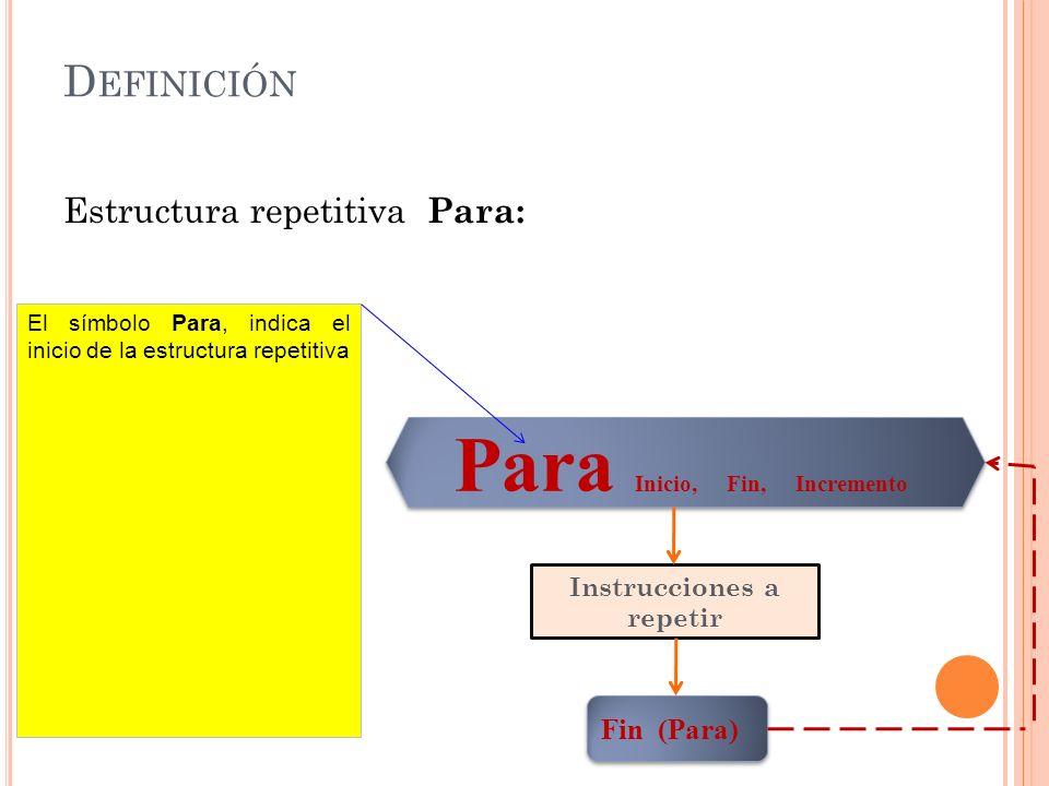 D EFINICIÓN Estructura repetitiva Para: Para Inicio, Fin, Incremento Instrucciones a repetir Fin (Para) Inicio y Fin corresponde al rango de veces que se deben iterar el conjunto de instrucciones que hacen parte de la estructura repetitiva Para