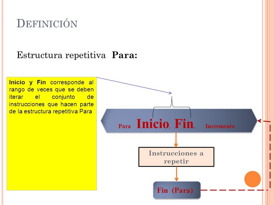 D EFINICIÓN Estructura repetitiva Para: Para Inicio, Fin, Incremento Instrucciones a repetir Fin (Para) Inicio corresponde a una variable con su respectiva inicialización: Sintaxis variable valorInicial Ejemplos i 0 j 1 n 20