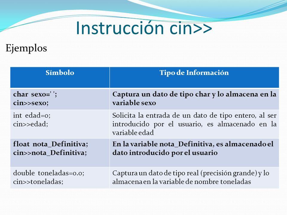 Instrucción cin>> Ejemplos SímboloTipo de Información char sexo=' '; cin>>sexo; Captura un dato de tipo char y lo almacena en la variable sexo int eda