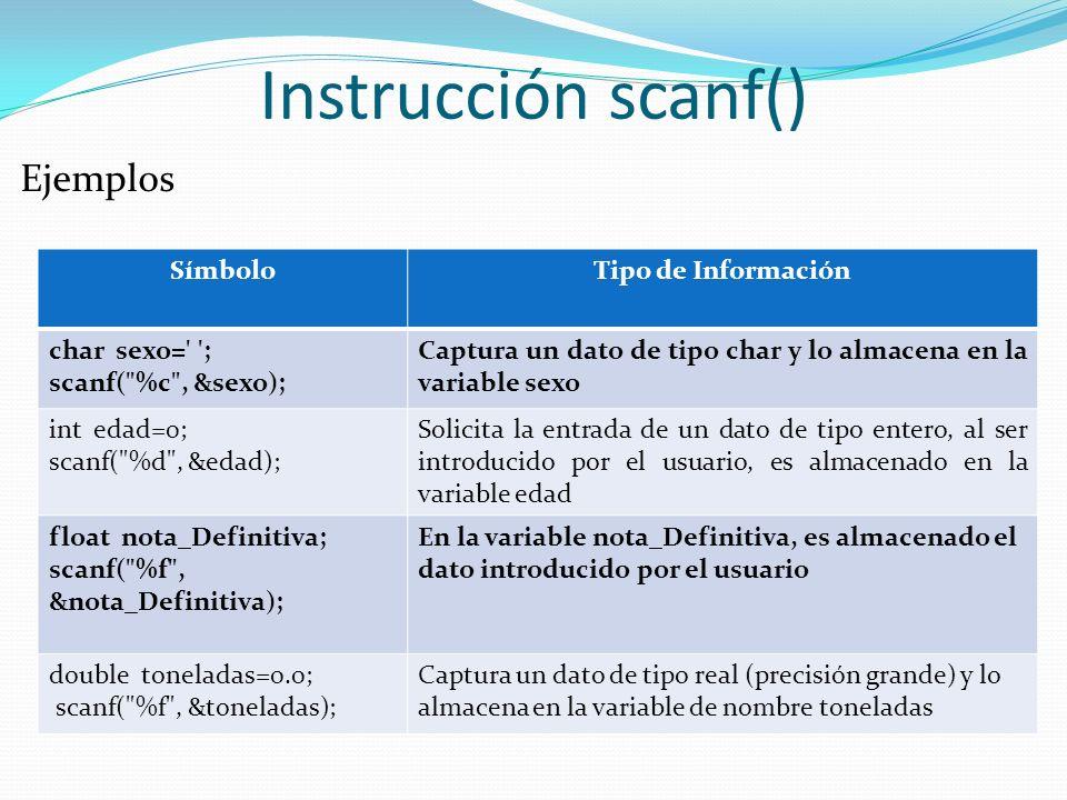 Instrucción scanf() Ejemplos SímboloTipo de Información char sexo=' '; scanf(