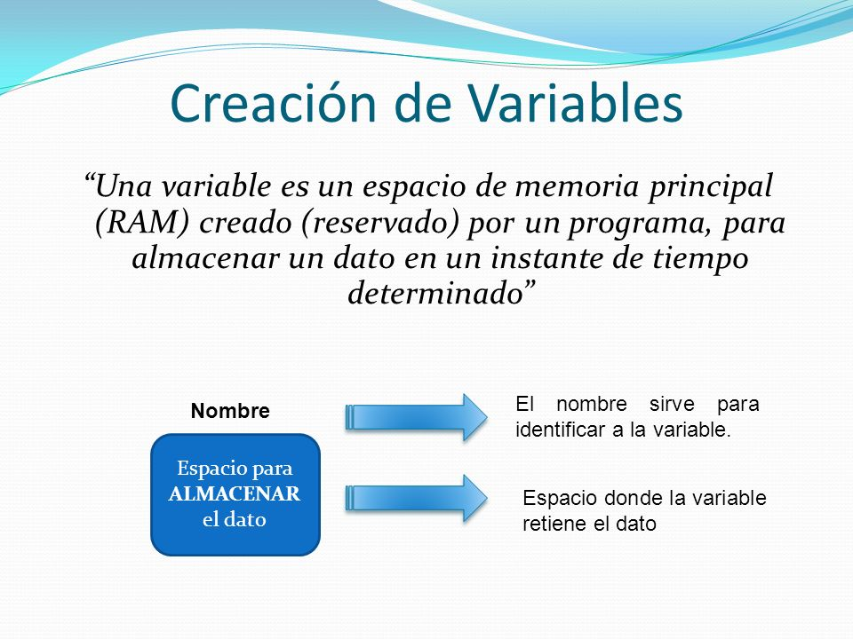 Creación de Variables Una variable es un espacio de memoria principal (RAM) creado (reservado) por un programa, para almacenar un dato en un instante