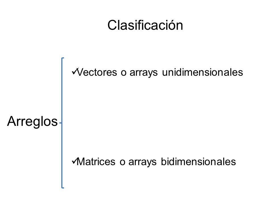 Definición: Un vector es una disposición lineal (una dimensión) de espacios de memoria principal (RAM), que permiten mantener un conjunto de datos homogéneos (del mismo tipo) 1