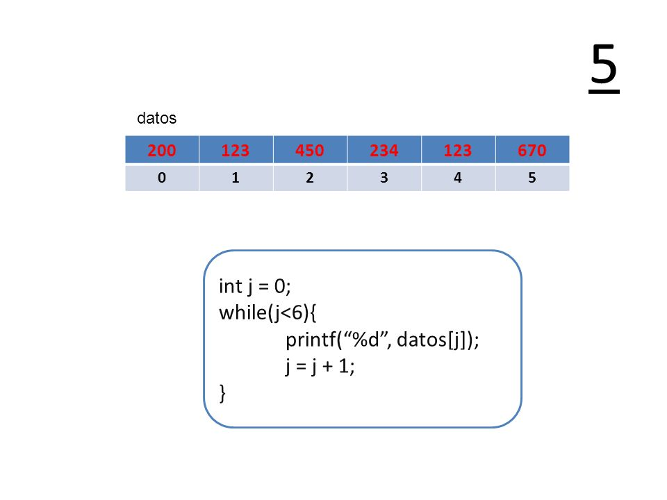 5 200123450234123670 012345 int j = 0; while(j<6){ printf(%d, datos[j]); j = j + 1; } datos