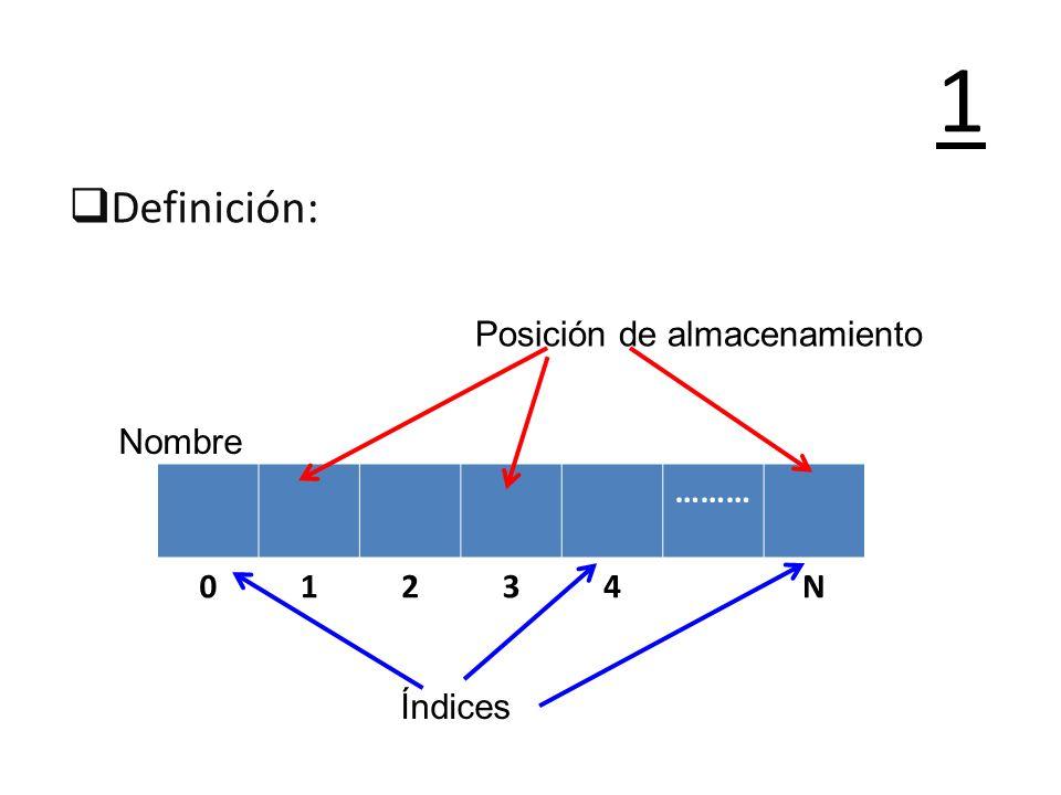 Definición: 1 Nombre: es un identificador valido, que permite reconocer de manera global todos los elementos o datos que hacen parte del vector Índice: permite identificar de manera única cada una de las posiciones que hacen parte del vector Posición de almacenamiento: parte del vector donde se almacena el dato