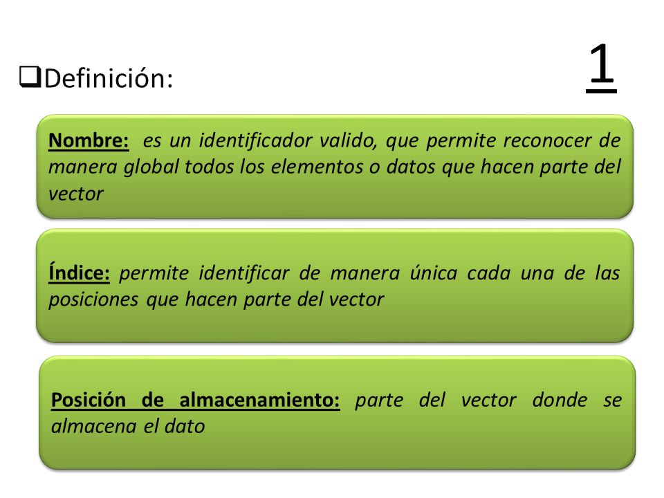 Definición: 1 Nombre: es un identificador valido, que permite reconocer de manera global todos los elementos o datos que hacen parte del vector Índice