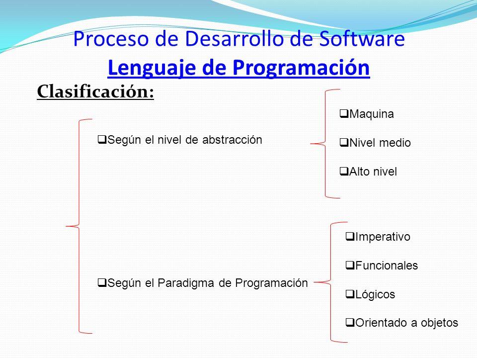 Proceso de Desarrollo de Software Lenguaje de Programación Clasificación: Según el nivel de abstracción Según el Paradigma de Programación Maquina Niv
