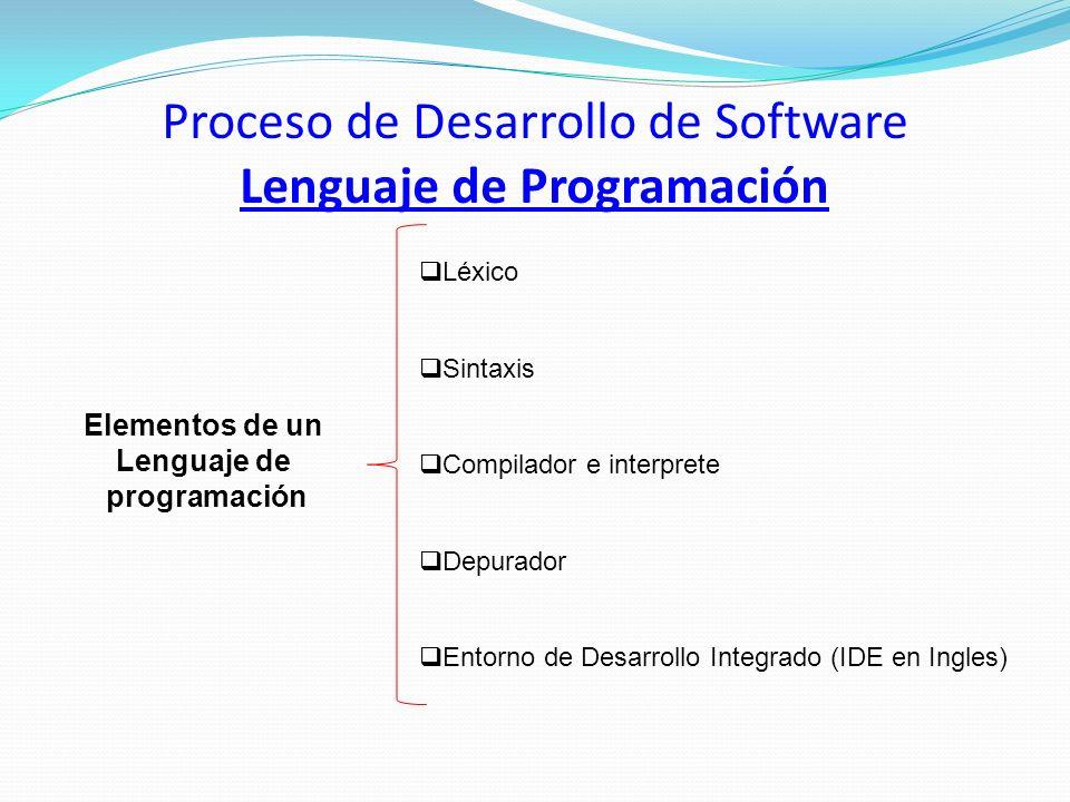 Proceso de Desarrollo de Software Lenguaje de Programación Léxico Sintaxis Compilador e interprete Depurador Entorno de Desarrollo Integrado (IDE en I