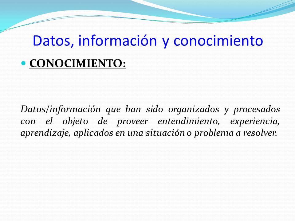 Datos, información y conocimiento CONOCIMIENTO: Datos/información que han sido organizados y procesados con el objeto de proveer entendimiento, experi