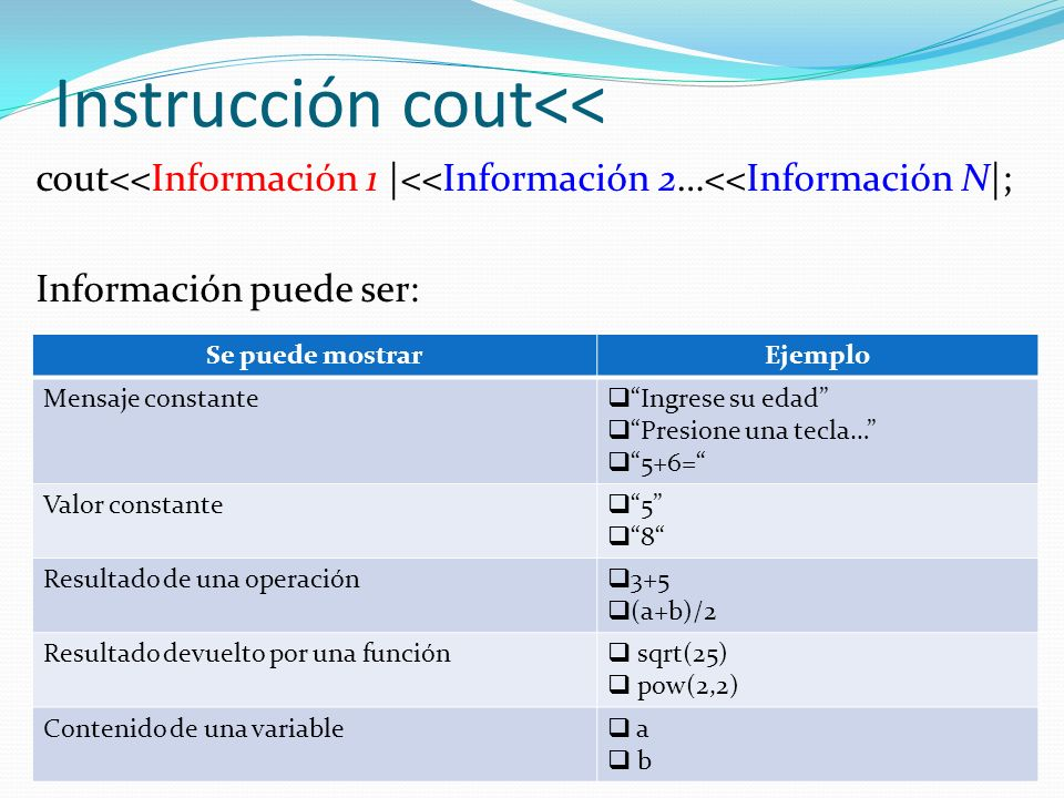 Instrucción cout<< cout<<Información 1 |<<Información 2…<<Información N|; Información puede ser: Se puede mostrarEjemplo Mensaje constante Ingrese su edad Presione una tecla… 5+6= Valor constante 5 8 Resultado de una operación 3+5 (a+b)/2 Resultado devuelto por una función sqrt(25) pow(2,2) Contenido de una variable a b