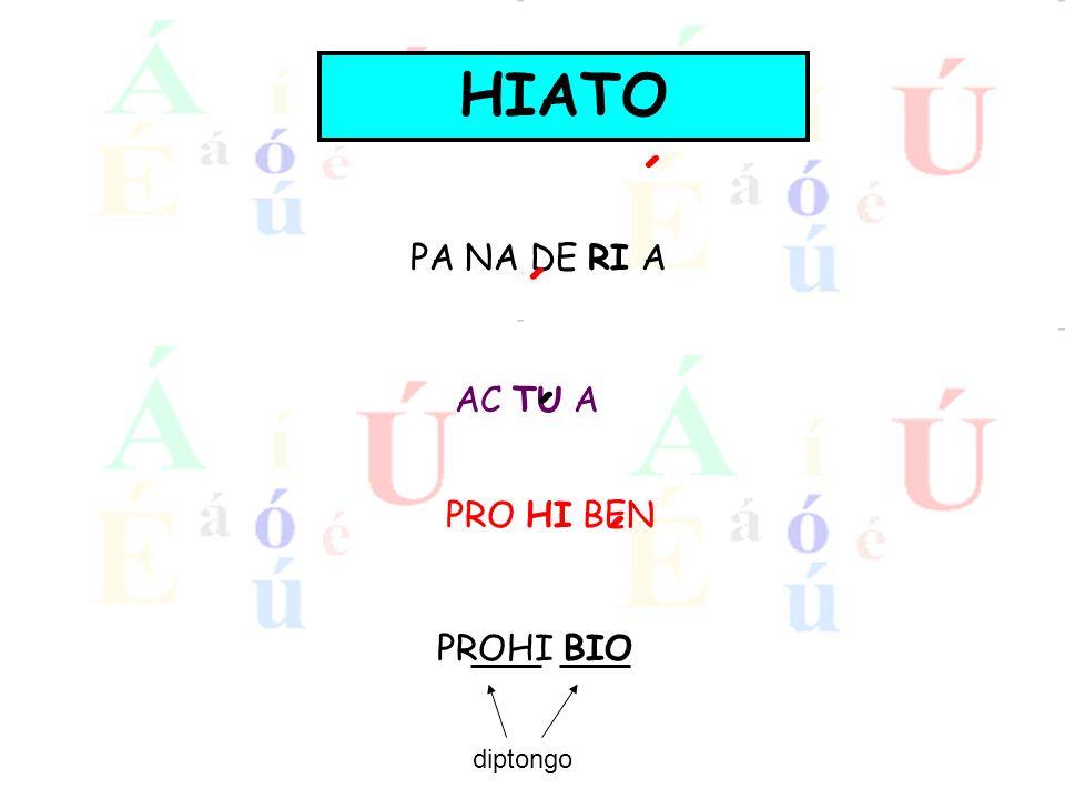HIATO PA NA DE RI A ´ AC TU A ´ PRO HI BEN ´ PROHI BIO ´ diptongo