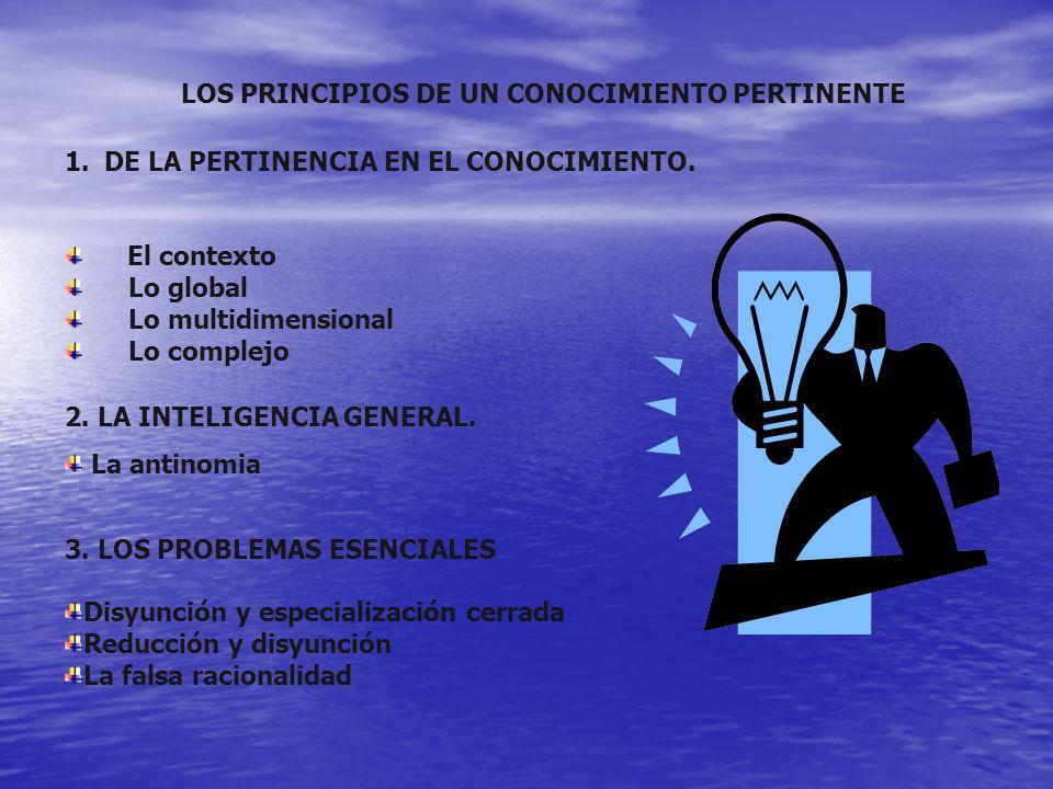 1.DE LA PERTINENCIA EN EL CONOCIMIENTO. El contexto Lo global Lo multidimensional Lo complejo 2. LA INTELIGENCIA GENERAL. La antinomia 3. LOS PROBLEMA