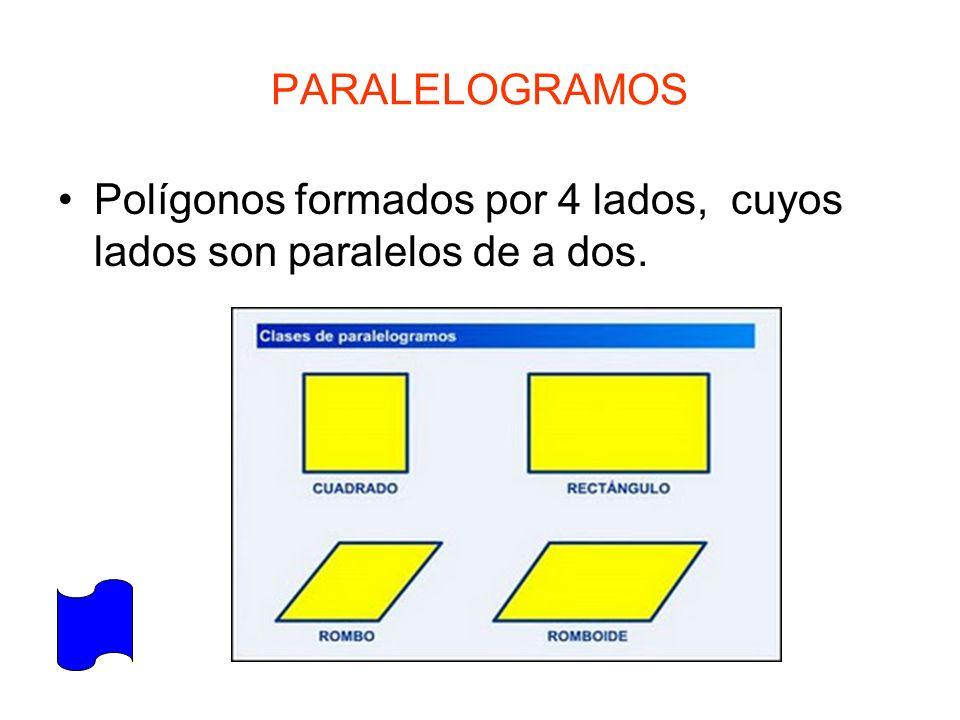 PARALELOGRAMOS Polígonos formados por 4 lados, cuyos lados son paralelos de a dos.