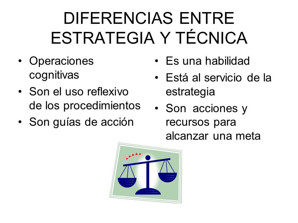 DIFERENCIAS ENTRE ESTRATEGIA Y TÉCNICA Operaciones cognitivas Son el uso reflexivo de los procedimientos Son guías de acción Es una habilidad Está al