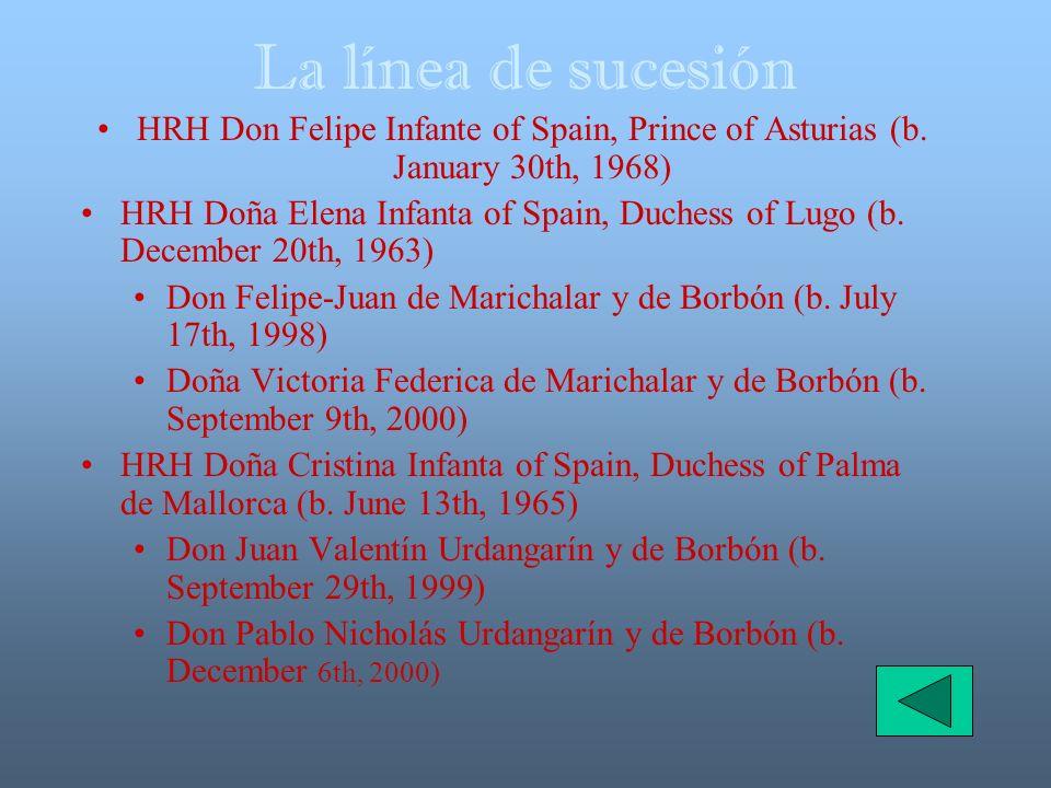 Los Príncipes de Asturias Don Felipe se casó con Doña Letizia. Se casaron en 2004Se casaron en 2004. Tuvieron una hija, Leonor en 2005.