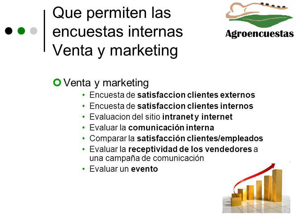 Que permiten las encuestas internas Venta y marketing Venta y marketing Encuesta de satisfaccion clientes externos Encuesta de satisfaccion clientes i