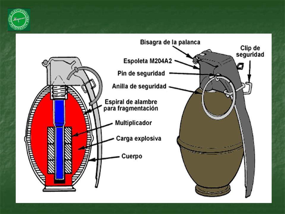 Clasificaciones de las granadas de mano La primera gran diferenciación entre granadas es entre las explosivas y las no explosivas.