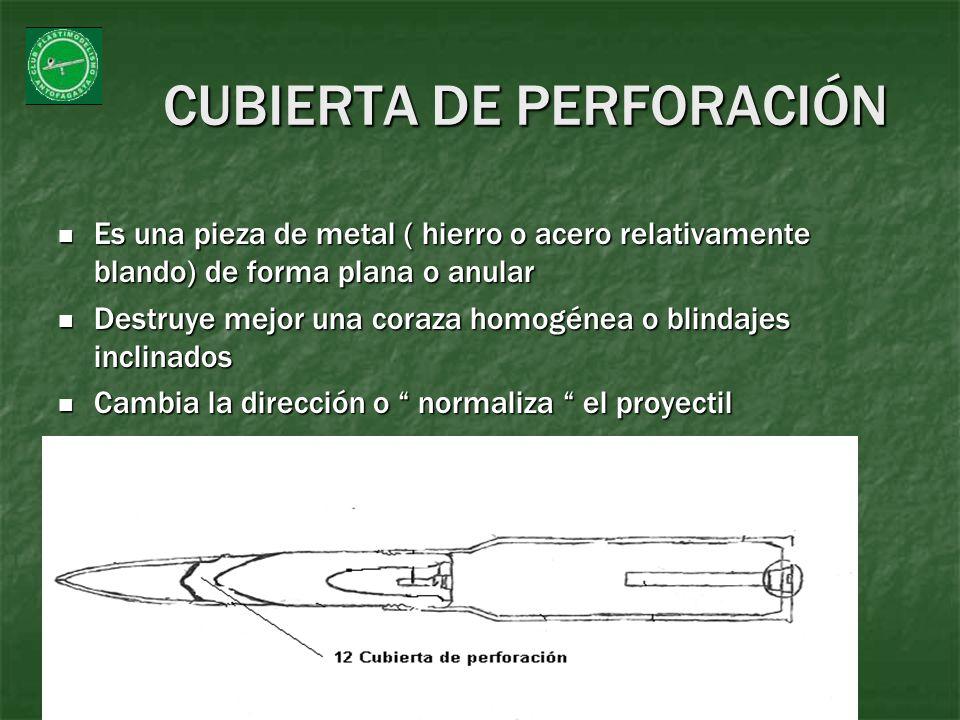 CUBIERTA DE PERFORACIÓN Es una pieza de metal ( hierro o acero relativamente blando) de forma plana o anular Es una pieza de metal ( hierro o acero re