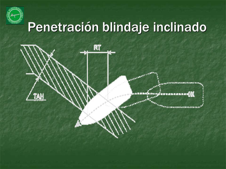 Penetración blindaje inclinado Penetración blindaje inclinado