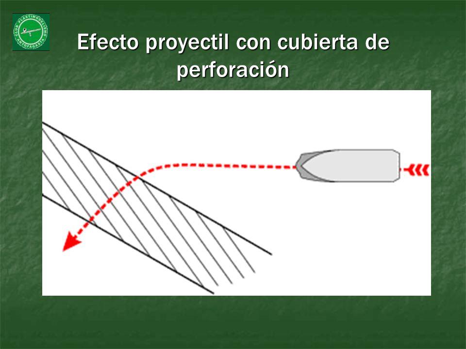 Efecto proyectil con cubierta de perforación