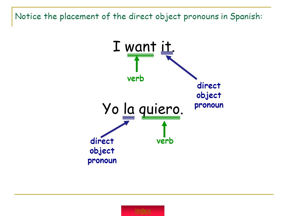 Notice the placement of the direct object pronouns in Spanish: I want it. direct object pronoun Yo la quiero. direct object pronoun verb index