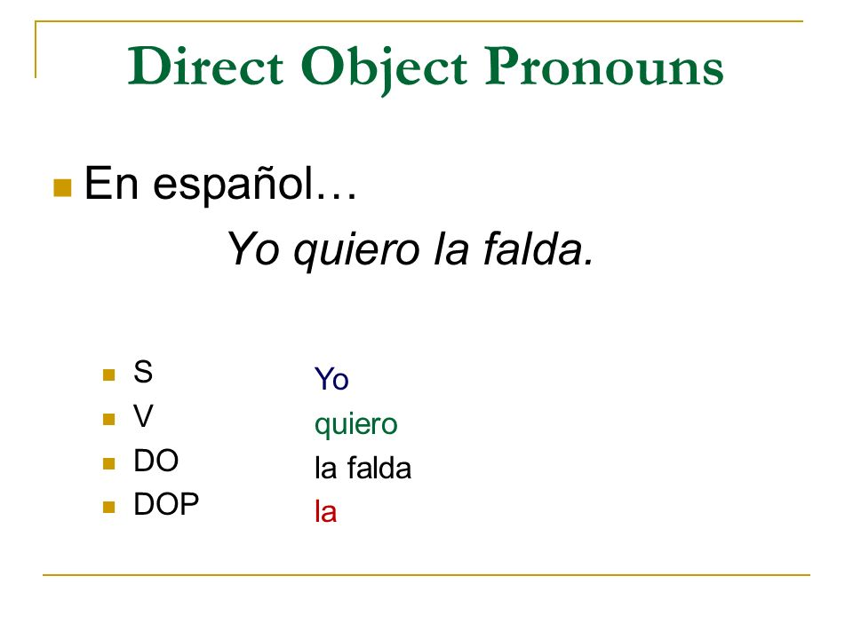 Where does the pronoun go in the sentence.NOTE:Spanish is different than English.