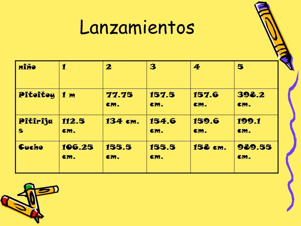 Lanzamientos niño12345 Pitoitoy1 m77.75 cm. 157.5 cm.