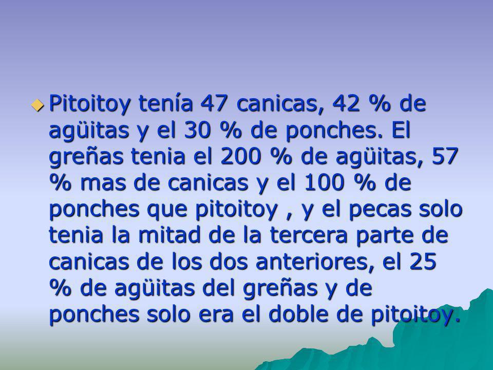 Pitoitoy tenía 47 canicas, 42 % de agüitas y el 30 % de ponches. El greñas tenia el 200 % de agüitas, 57 % mas de canicas y el 100 % de ponches que pi