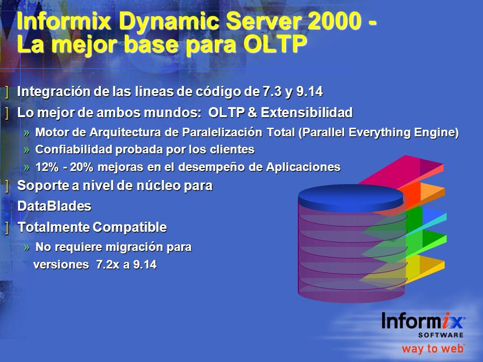 Informix Dynamic Server 2000 - La mejor base para OLTP ]Integración de las lineas de código de 7.3 y 9.14 ]Lo mejor de ambos mundos: OLTP & Extensibilidad »Motor de Arquitectura de Paralelización Total (Parallel Everything Engine) »Confiabilidad probada por los clientes »12% - 20% mejoras en el desempeño de Aplicaciones ]Soporte a nivel de núcleo para DataBlades ]Totalmente Compatible »No requiere migración para versiones 7.2x a 9.14 versiones 7.2x a 9.14 ]Integración de las lineas de código de 7.3 y 9.14 ]Lo mejor de ambos mundos: OLTP & Extensibilidad »Motor de Arquitectura de Paralelización Total (Parallel Everything Engine) »Confiabilidad probada por los clientes »12% - 20% mejoras en el desempeño de Aplicaciones ]Soporte a nivel de núcleo para DataBlades ]Totalmente Compatible »No requiere migración para versiones 7.2x a 9.14 versiones 7.2x a 9.14