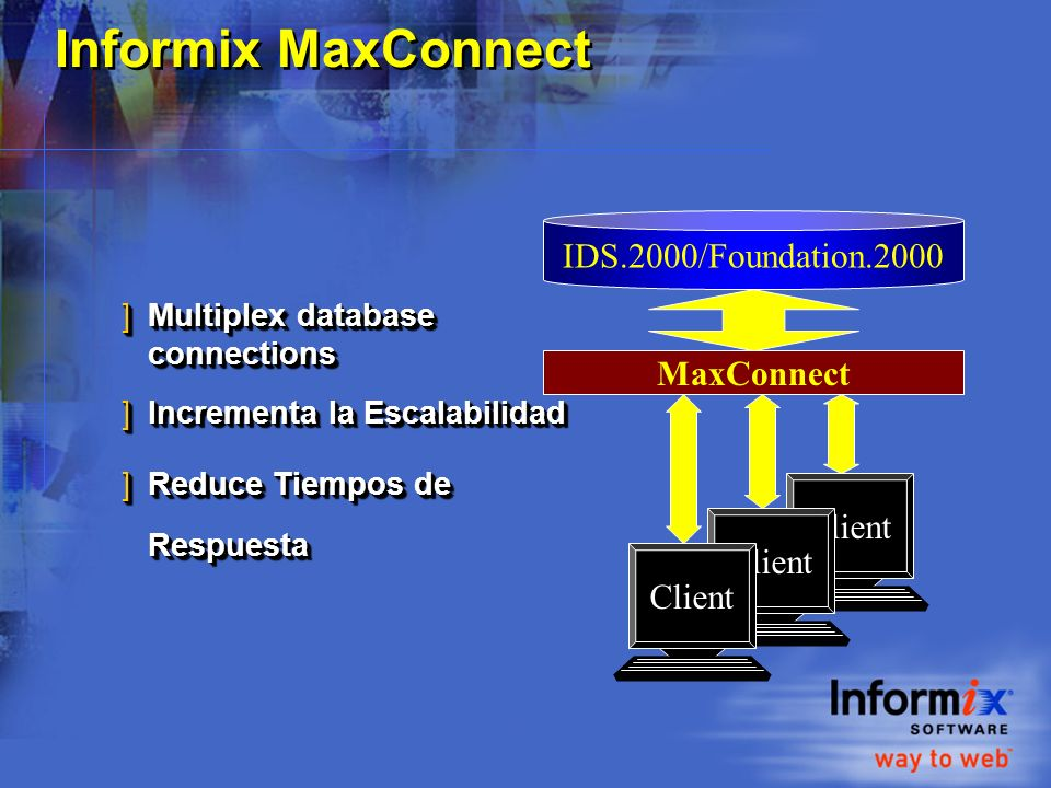 Client Informix MaxConnect ]Multiplex database connections ]Incrementa la Escalabilidad ]Reduce Tiempos de Respuesta ]Multiplex database connections ]
