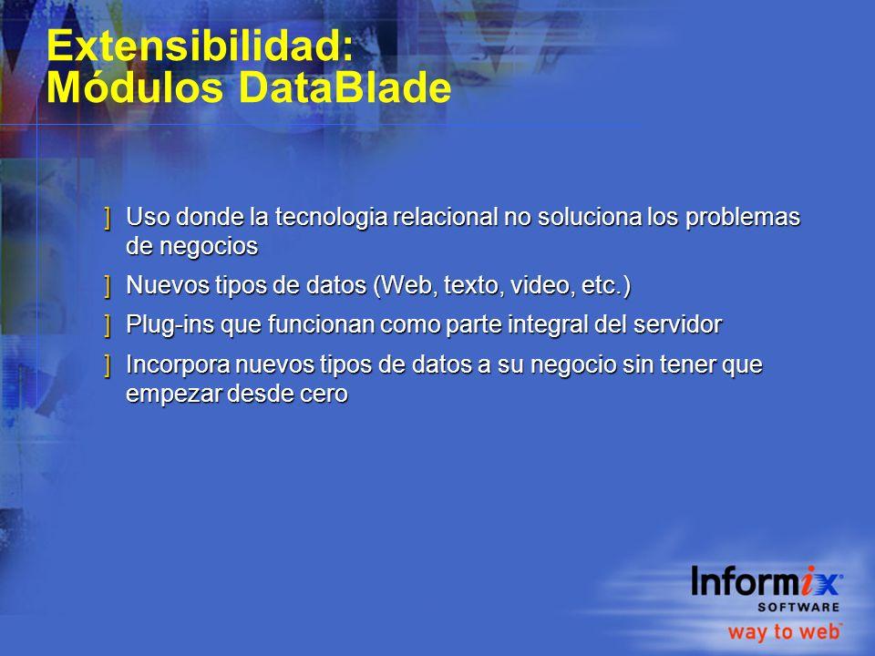 Extensibilidad: Módulos DataBlade ]Uso donde la tecnologia relacional no soluciona los problemas de negocios ]Nuevos tipos de datos (Web, texto, video, etc.) ]Plug-ins que funcionan como parte integral del servidor ]Incorpora nuevos tipos de datos a su negocio sin tener que empezar desde cero ]Uso donde la tecnologia relacional no soluciona los problemas de negocios ]Nuevos tipos de datos (Web, texto, video, etc.) ]Plug-ins que funcionan como parte integral del servidor ]Incorpora nuevos tipos de datos a su negocio sin tener que empezar desde cero