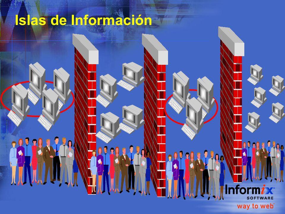 Islas de Información