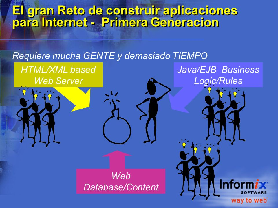 HTML/XML based Web Server Java Business Logic/Rules Web & Extensible Database/Content Foundation.2000 Ventajas de la Integracion y la Extensibilidad ]Un Site mas Rentable ]Alto DESEMPEÑO ]Un manejo mas Facil ]Un Site mas Rentable ]Alto DESEMPEÑO ]Un manejo mas Facil