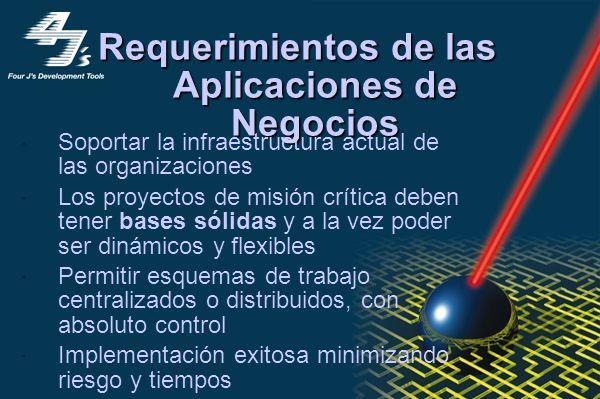 Aplicaciones de Negocio y el WWW El desarrollo en Web significa negocio real.