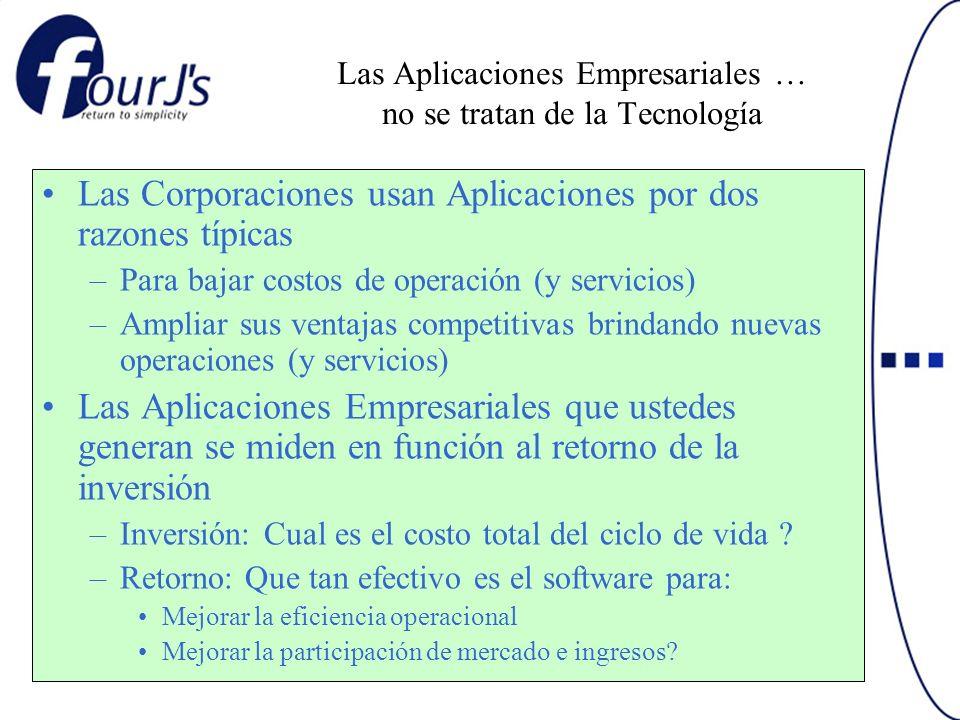 Las Aplicaciones Empresariales … no se tratan de la Tecnología Las Corporaciones usan Aplicaciones por dos razones típicas –Para bajar costos de opera