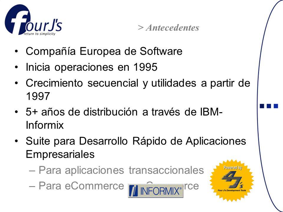 Compañía Europea de Software Inicia operaciones en 1995 Crecimiento secuencial y utilidades a partir de 1997 5+ años de distribución a través de IBM-