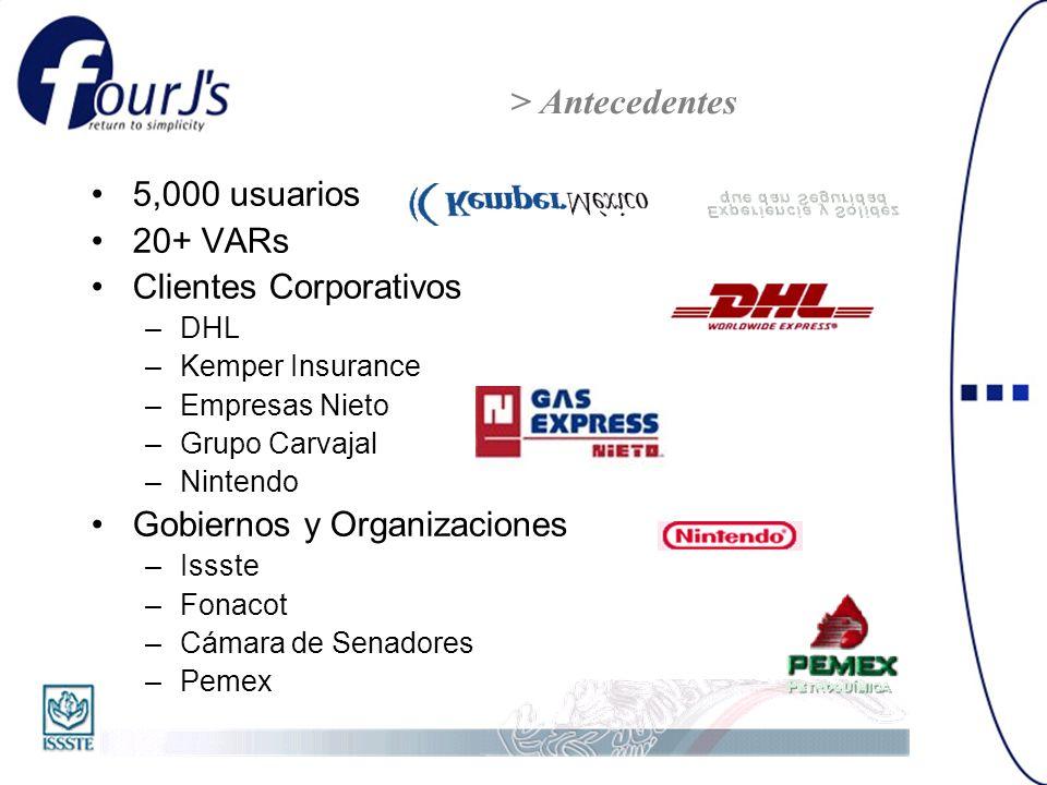 5,000 usuarios 20+ VARs Clientes Corporativos –DHL –Kemper Insurance –Empresas Nieto –Grupo Carvajal –Nintendo Gobiernos y Organizaciones –Issste –Fon