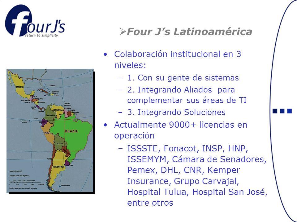 Colaboración institucional en 3 niveles: –1.Con su gente de sistemas –2.