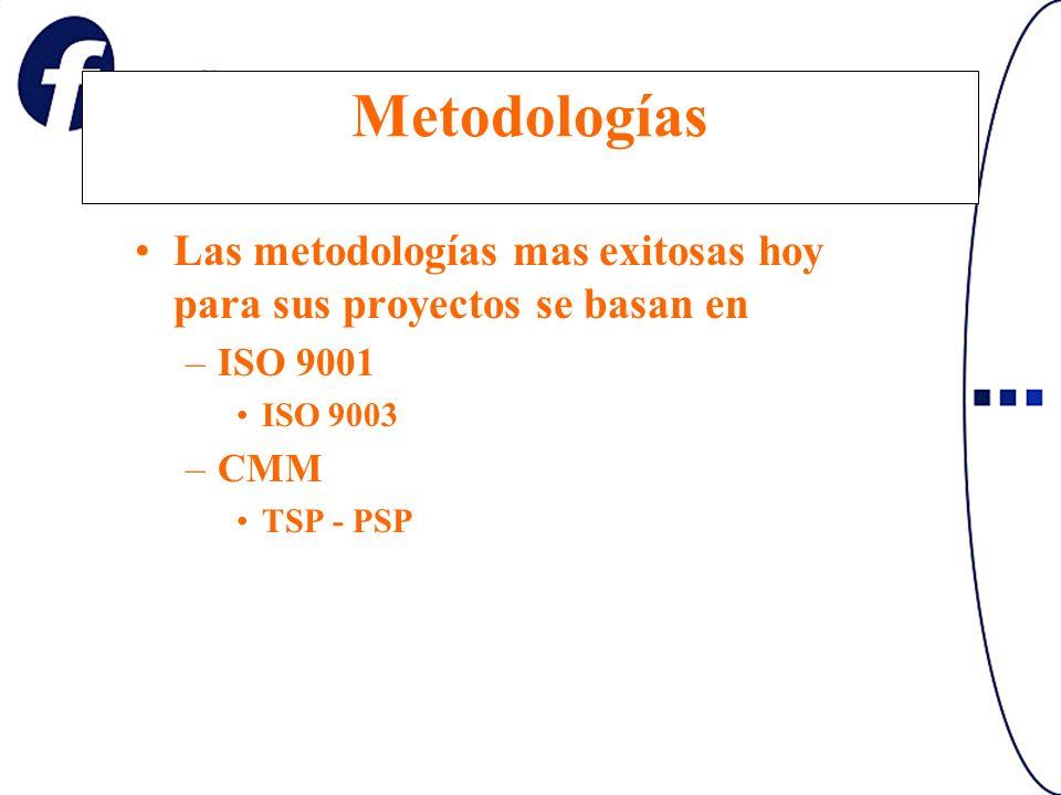 Metodologías Las metodologías mas exitosas hoy para sus proyectos se basan en –ISO 9001 ISO 9003 –CMM TSP - PSP