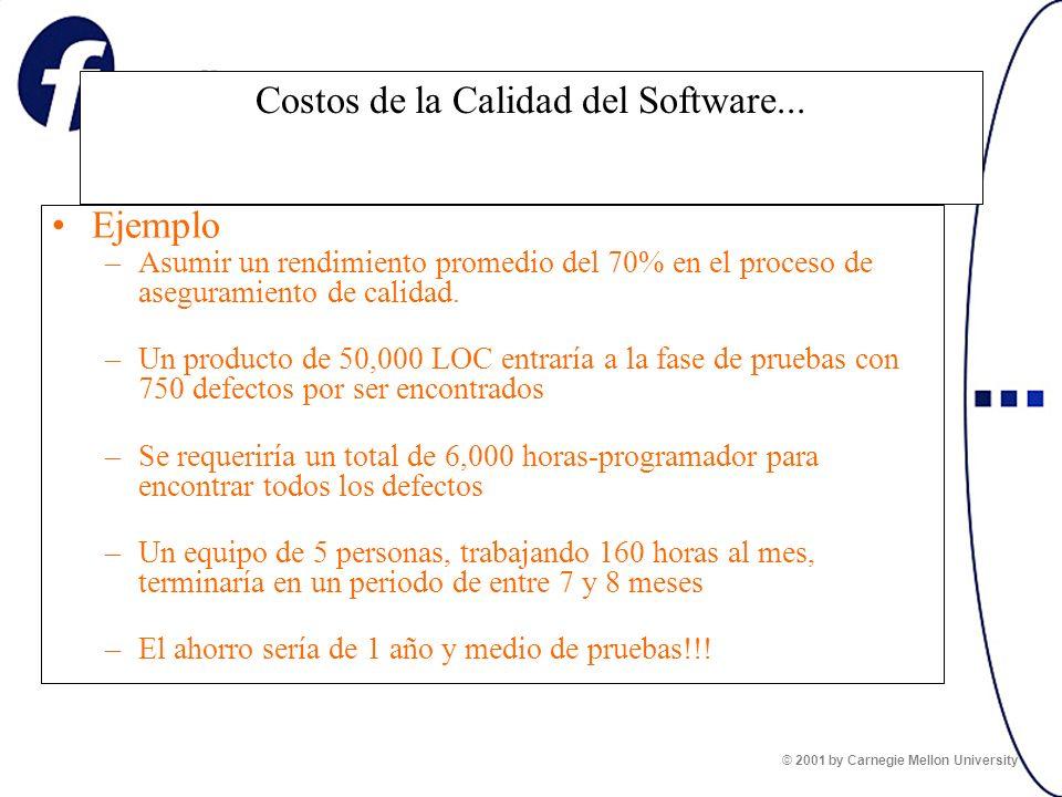 Costos de la Calidad del Software...